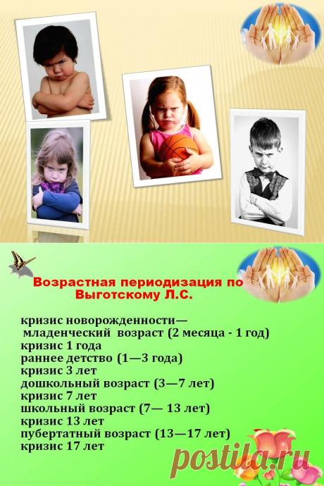 Главная черта успешного в будущем ребенка - Неожиданно для многих. По результатам исследования | Семейный психолог | Яндекс Дзен