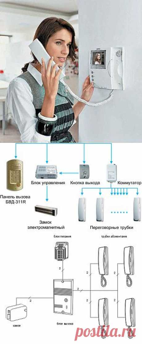 Установка домофона в квартире своими руками: пошаговая инструкция