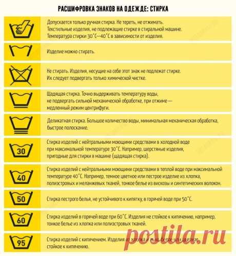 Расшифровка знаков на одежде для стирки » Notagram.ru