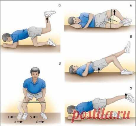 Гимнастика при артрозе тазобедренного сустава | Просто о здоровье | Яндекс Дзен