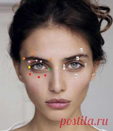 5 точек шиацу: массаж для красоты кожи вокруг глаз - Образованная Сова