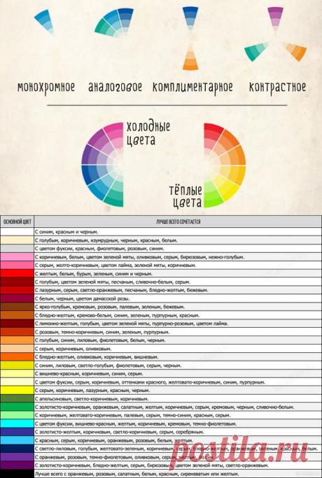 Сочетание цветов: такая шпаргалка пригодится любому » Notagram.ru