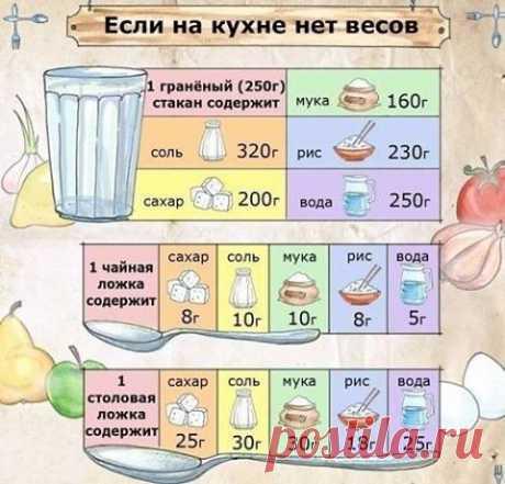 (29) #полезное — поиск на Facebook