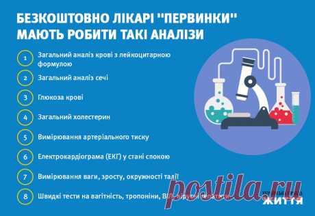 БЕЗ ПАНІКИ!!! ЗБЕРЕЖІТЬ НА СТОРІНЦІ!!! Пояснюємо детально, як змінюються відносини лікаря і пацієнта починаючи з 2 квітня - Репост