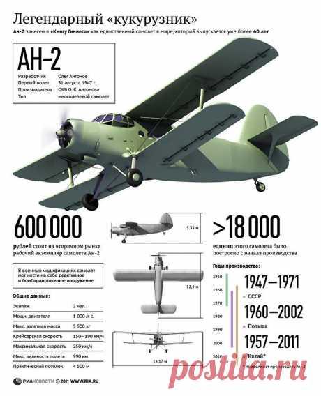FSX] - [P3D] - Carenado, All Aircrafts (Aircraft):: rutracker works