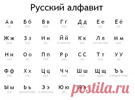 Картинки для распечатки «Русский алфавит» (35 фото) ⭐ Забавник