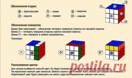 Мастер класс по собиранию кубика рубика