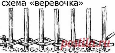 плетение из газетных трубочек схемы: 20 тыс изображений найдено в Яндекс.Картинках