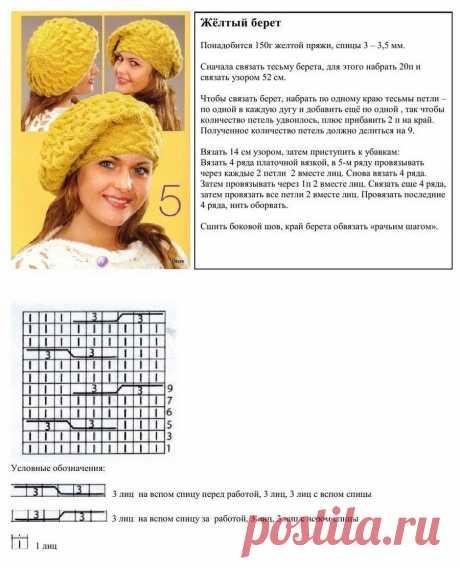 Как связать модную шапку спицами для женщины: пошаговые фото и видео инструкции вязания самых модных фасонов теплых зимних шапок и шапок на весну со схемами   QuLady