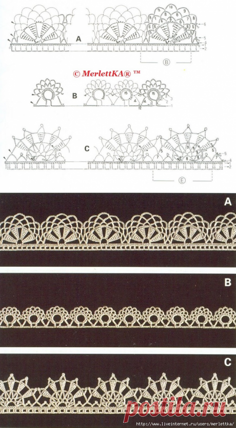 Вязаная кайма, Обвязка края крючком, Античная кайма в технике Ретичелло крючком