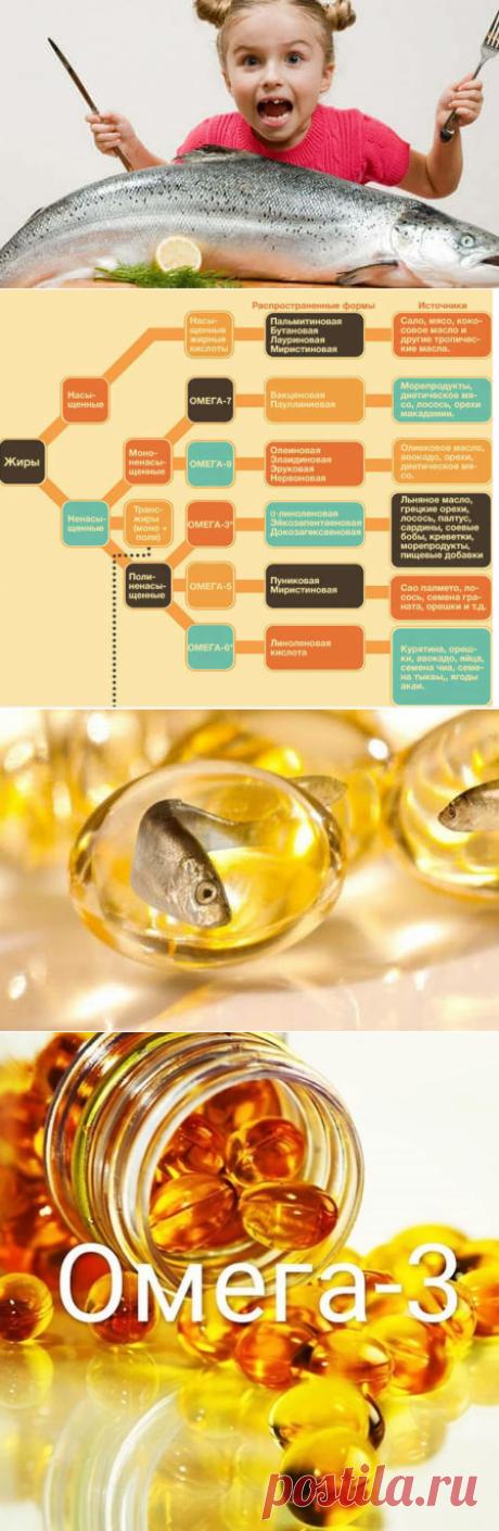 Жирные кислоты омега 3: польза для детского организма, побочные свойства, с какого возраста принимать. Подробное описание пользы жирных кислот для детского организма. Чем отличается омега-3 от рыбьего жира.