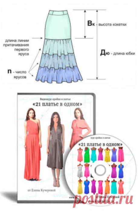 Как быстро сшить длинную юбку с оборками, как сшить юбку без выкройки | цена пошива школьного сарафана, летние платья для полных и возрастных фото, шьем юбки до пола,