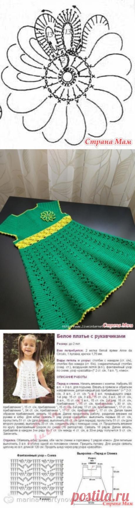 сообщение VERA-L : Практичное платье в садик (16:37 09-02-2017) [5038720/408254023] - Почта Mail.Ru