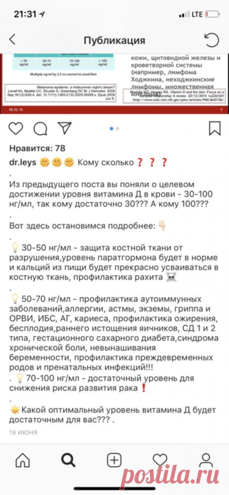 Какой витамин Д3 купить для взрослого? - запись пользователя Tatohka (El-nombre-secreto) в сообществе Клуб любителей iHerb в категории витамины и БАДы для взрослых - Babyblog.ru
