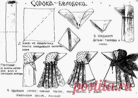 КАРЛУША/КАРКУША/ или Праздник Сороки