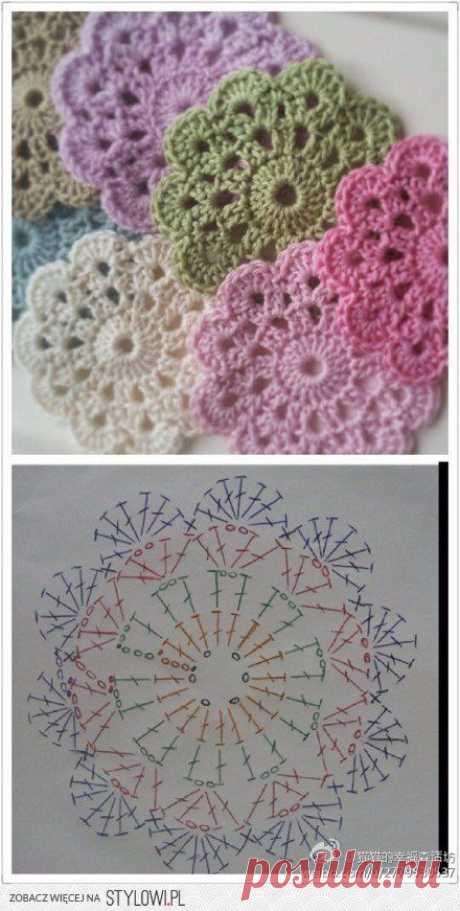 Uncategorized – Page 2 – maysoondo crochet huis