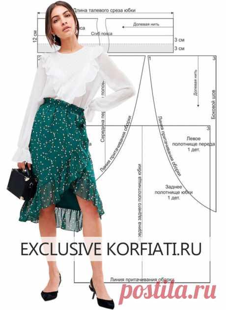 Как сшить юбку без выкройки - инструкция от Анастасии Корфиати