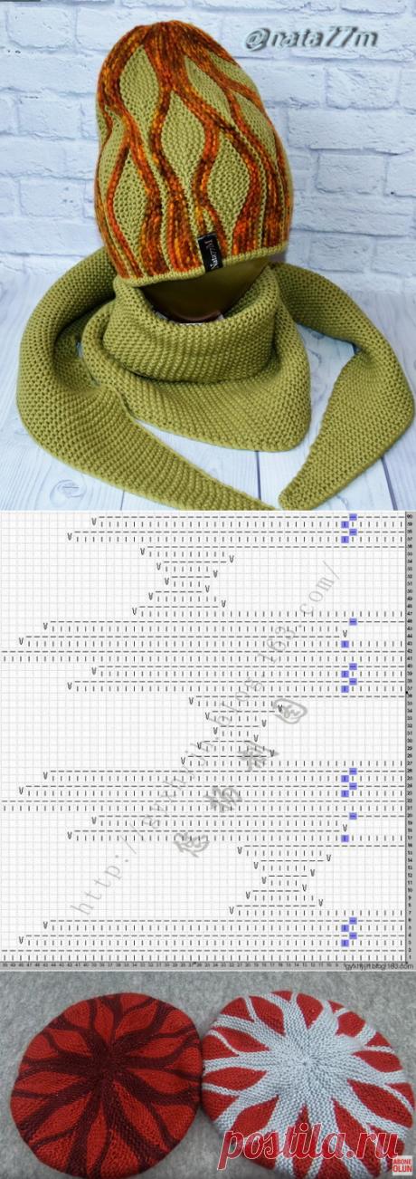Модная шапка спицами. Мастер-класс   Дневник вязальщицы   Яндекс Дзен