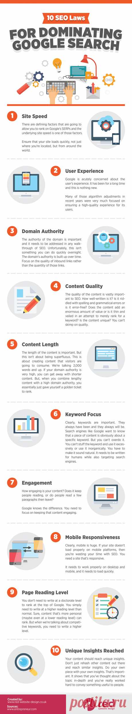 10 SEO Laws to Help You Dominate Your Competitors on #Google Site Speed User Experience Domain Authority Content Quality Content Length Keyword Focus Engagement Mobile Responsiveness Page Reading Level Unique Insights Reached