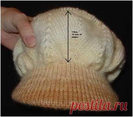 ВЯЗАНЫЙ ШИК: Процесс вязания на примере кепки: