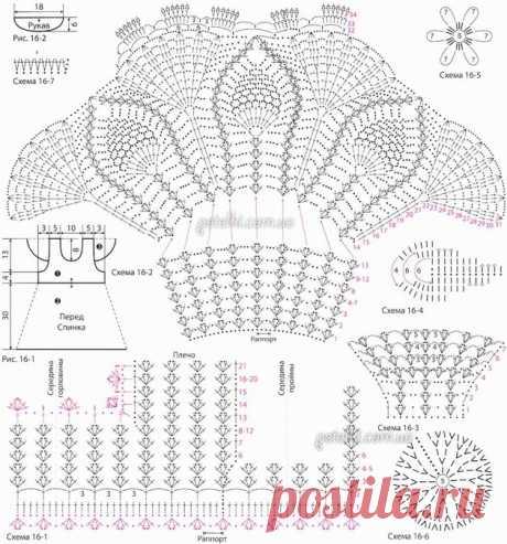 Схемы вязания толстыми нитками на спицах