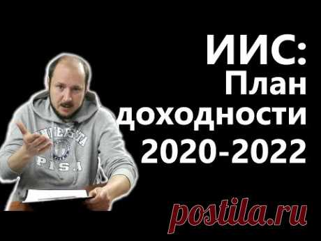 ИИС: План доходности 2020-2022