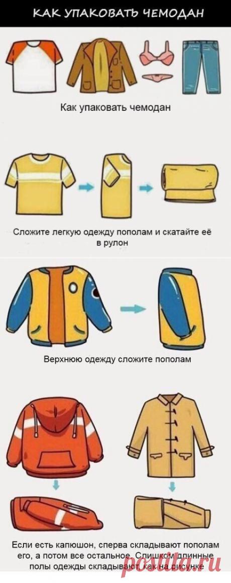 Как компактно упаковать чемодан