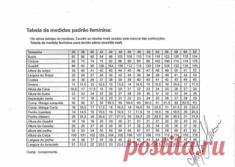 """Таблица размеров для выкроекMarlene Mukai. И они бразильские, а не европейские. У нее своя система построения.  И для справки:Марлен Мукай родилась в Минасе-Жерайсе (Штат Бразилии), Разработала свой собственный метод моделирования и написала книгу для его продвижения: """"Практическое моделирование для изготовления одежды""""."""