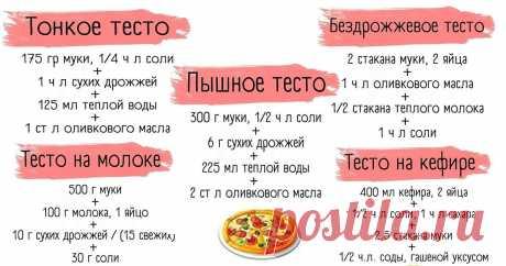 Простой и быстрый рецепт теста для пиццы.