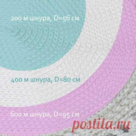Какой размер ковра получится из 200м шнура | lacemats вязаные ковры | Яндекс Дзен