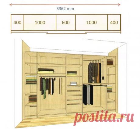 Планировка лучшего шкафа — Pro ремонт