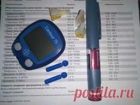 Важные анализы, которые должен сдавать каждый диабетик! | Жизнь Диабетика в России | Яндекс Дзен