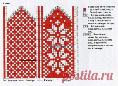 Варежки с норвежским узором   Для вязания варежек Вам потребуется: пряжа Novita 7 Veljesta (75% шерсть, 25% полиамид, 100 м/50 г) по 50 г красного и белого цветов, носочные спицы №3,5 и №4.  Резинка 2×2: вяжите попеременно 2 лиц. п. и 2 изн. п. Резинка 1×1: вяжите попеременно 1 лиц. п. и 1 изн. п. Лицевая гладь: при круговом вязании только лиц. петли. Плотность вязания: 22 п. лиц. глади с рисунком на спицах №4 = 10 см. Правая варежка: на спицы №3,5 красной нитью наберите36...