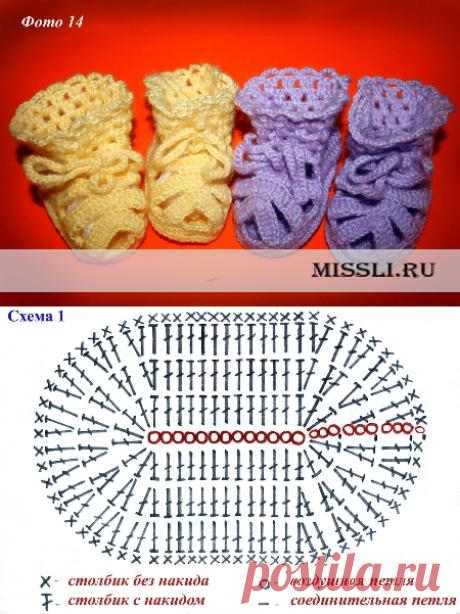 Вязание пинеток крючком с описанием для новорожденного. Схема вязания пинеток