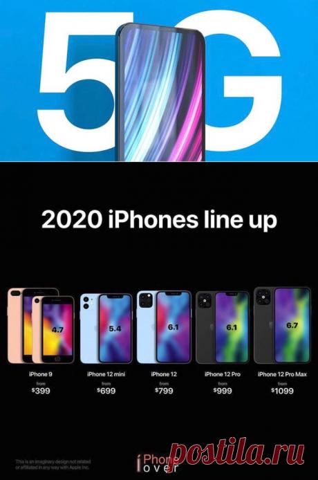 5G iPhone 12, как и ожидается будет выпущен вовремя | Super-Blog