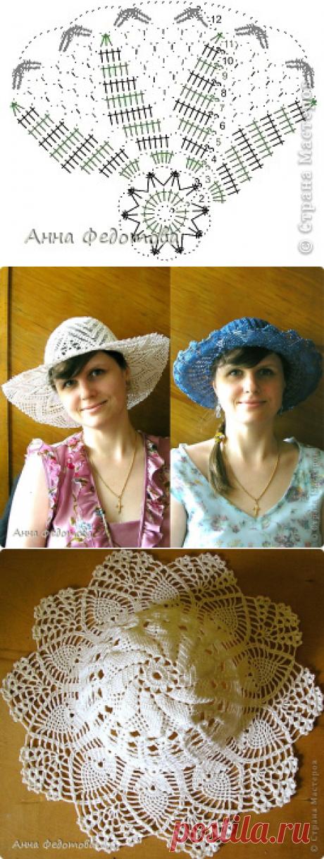 Эксклюзивная шляпа