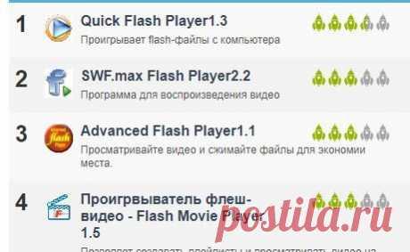 Чем заменить Adobe Flash Player с 2021 года?