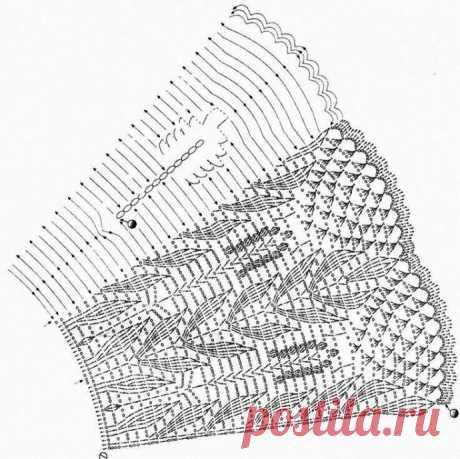 Подборка схем для юбок крючком