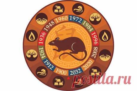 Кому повезет в 2020 году по Китайскому гороскопу