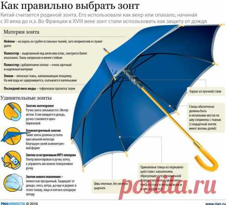 Как правильно выбрать зонт.