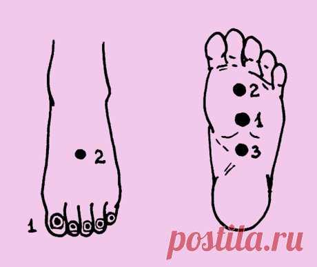 Метод шиатсу против отёков на ногах | Всегда в форме!