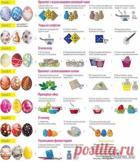 7 вариантов окрашивания яиц на Пасху: Группа Наши Вкусняшки!