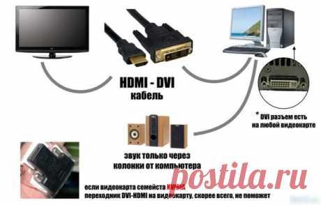 HDMI Почему Нет Звука На телевизоре При Подключении к ПК