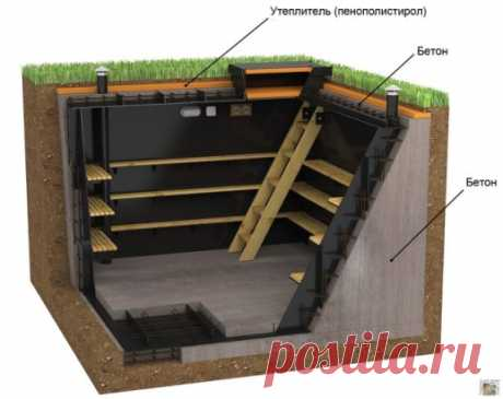 #Строительство  Идея для постройки погреба.