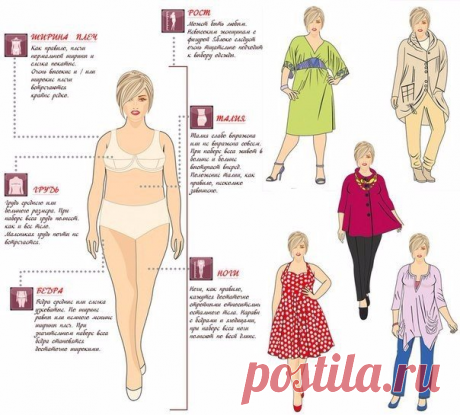 Типы фигуры — и что носить