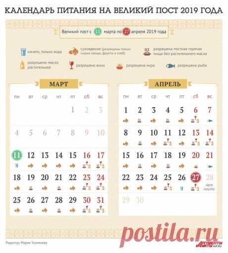 Когда пить вино, а когда есть хлеб. Календарь питания Великого поста-2019   Питание и диеты   Кухня   Аргументы и Факты