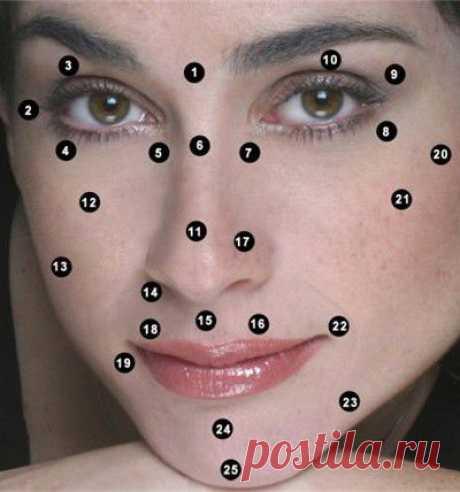 Значение родинок на лице и теле | Женский журнал «К Подруге»
