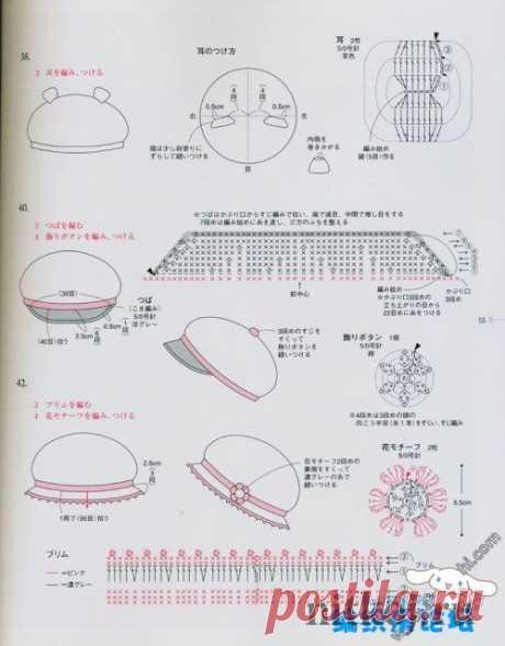 Комплект крючком для новорожденного » Ниткой - вязаные вещи для вашего дома, вязание крючком, вязание спицами, схемы вязания