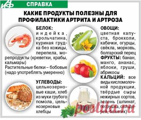 Какие продукты полезны для профилактики артрита и артроза