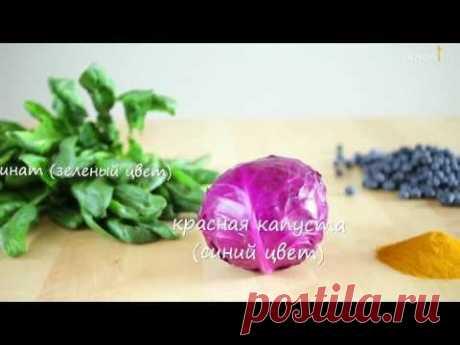 Рецепт: Как красить яйца на пасху натуральными красителями